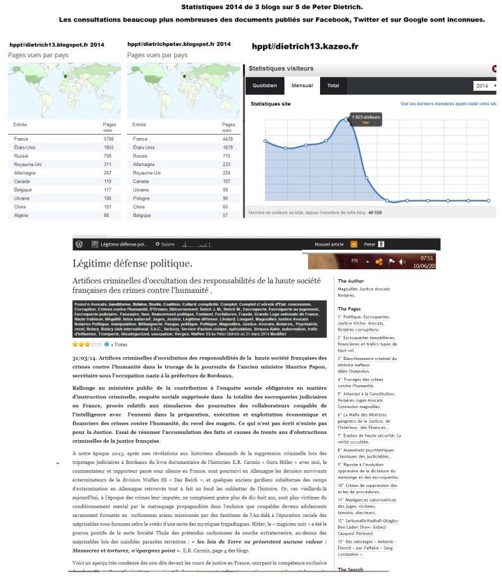 Blog statistique 1